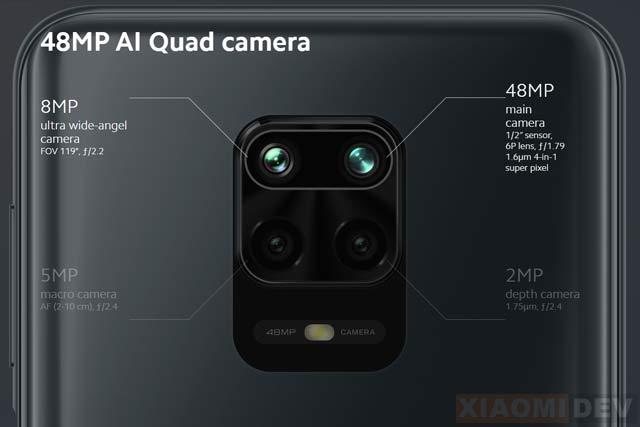 Kamera Belakang Xiaomi Redmi Note 9s