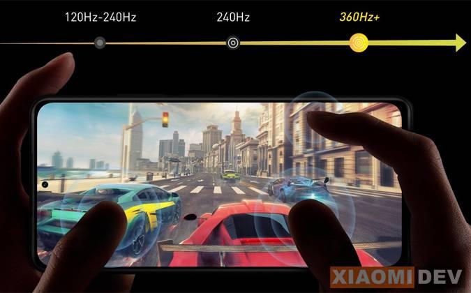 Perfoma Xiaomi Redmi K40 Pro Plus